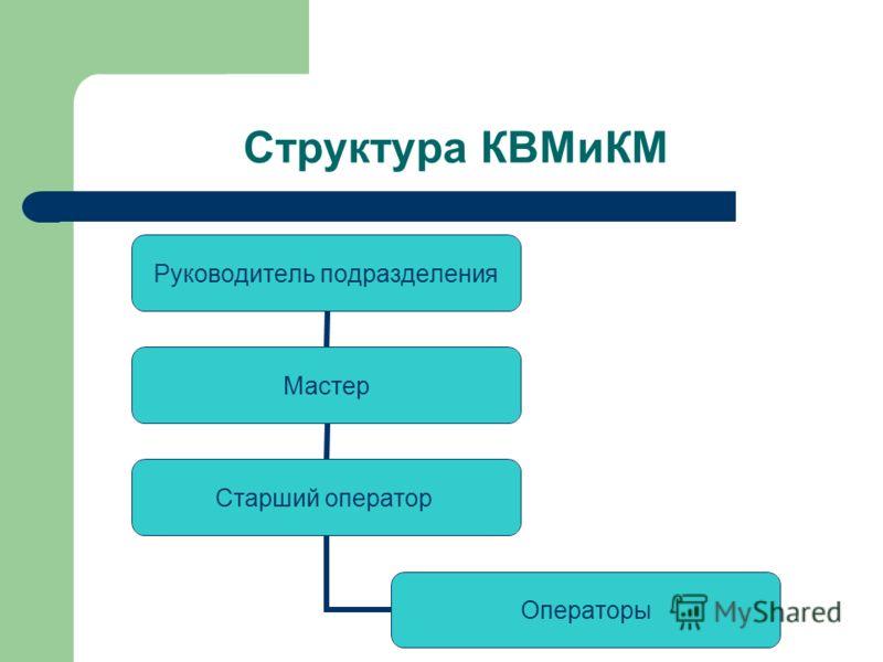 Структура КВМиКМ Руководитель подразделения Мастер Старший оператор Операторы