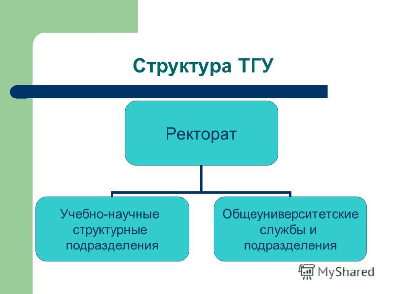Структура ТГУ Ректорат Учебно-научные структурные подразделения Общеуниверситетские службы и подразделения