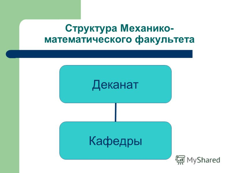 Структура Механико- математического факультета Деканат Кафедры