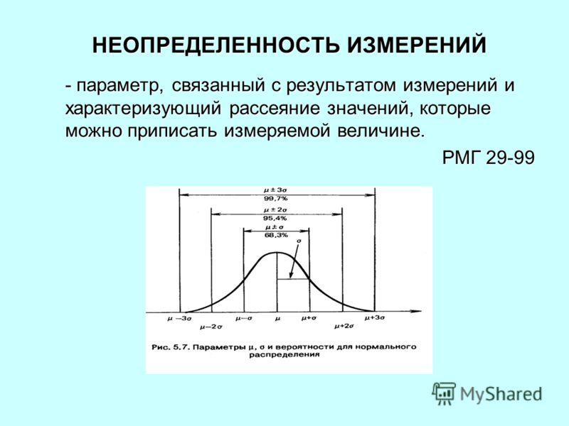 НЕОПРЕДЕЛЕННОСТЬ ИЗМЕРЕНИЙ - параметр, связанный с результатом измерений и характеризующий рассеяние значений, которые можно приписать измеряемой величине. РМГ 29-99