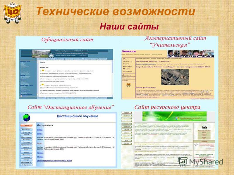 Наши сайты Технические возможности