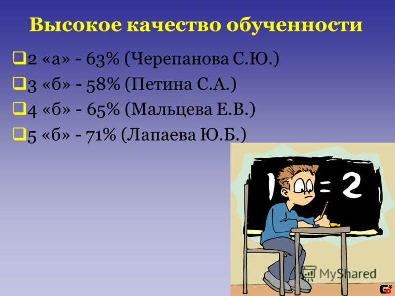 Высокое качество обученности 2 «а» - 63% (Черепанова С.Ю.) 3 «б» - 58% (Петина С.А.) 4 «б» - 65% (Мальцева Е.В.) 5 «б» - 71% (Лапаева Ю.Б.)