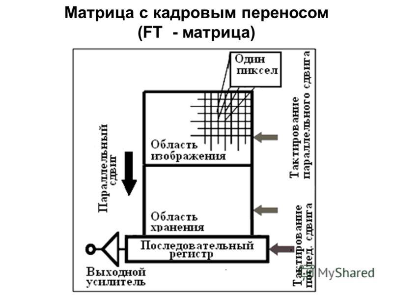 Матрица с кадровым переносом (FT - матрица)