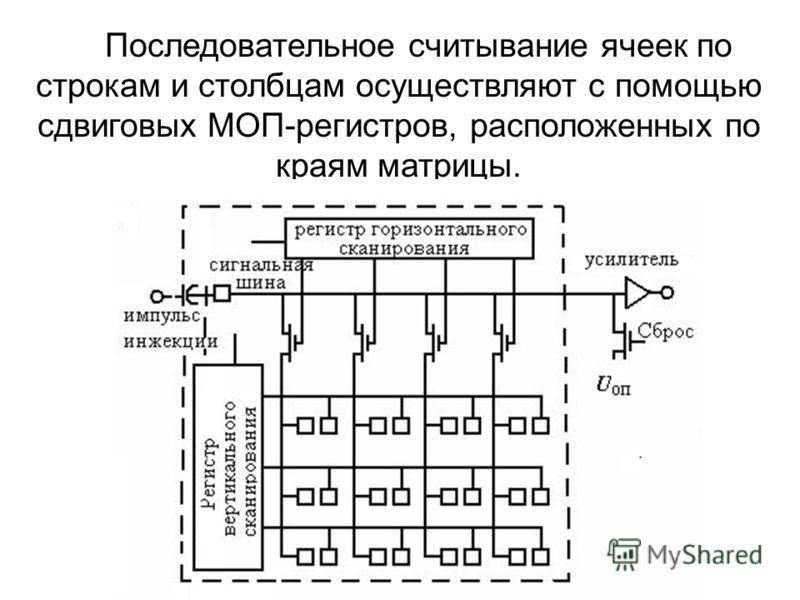 Последовательное считывание ячеек по строкам и столбцам осуществляют с помощью сдвиговых МОП-регистров, расположенных по краям матрицы.