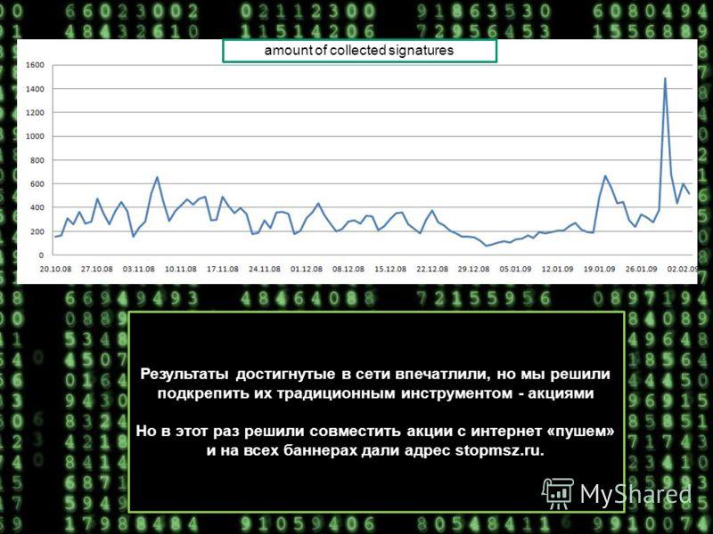 Результаты достигнутые в сети впечатлили, но мы решили подкрепить их традиционным инструментом - акциями Но в этот раз решили совместить акции с интернет «пушем» и на всех баннерах дали адрес stopmsz.ru. amount of collected signatures