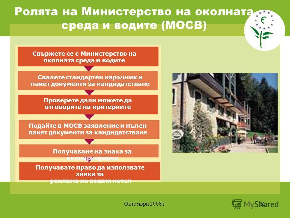 Октомври 2008 г.11 Ролята на Министерство на околната среда и водите (МОСВ) Свържете се с Министерство на околната среда и водите Свалете стандартен наръчник и пакет документи за кандидатстване Проверете дали можете да отговорите на критериите Подайт