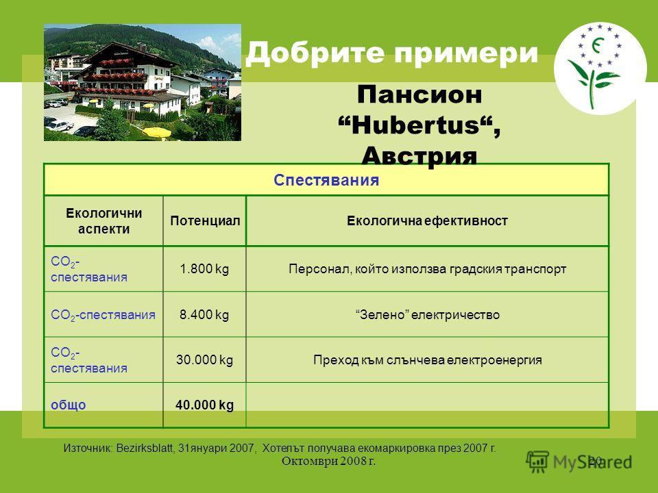 Октомври 2008 г.20 Спестявания Екологични аспекти ПотенциалЕкологична ефективност CO 2 - спестявания 1.800 kgПерсонал, който използва градския транспорт CO 2 -спестявания8.400 kgЗелено електричество CO 2 - спестявания 30.000 kgПреход към слънчева еле