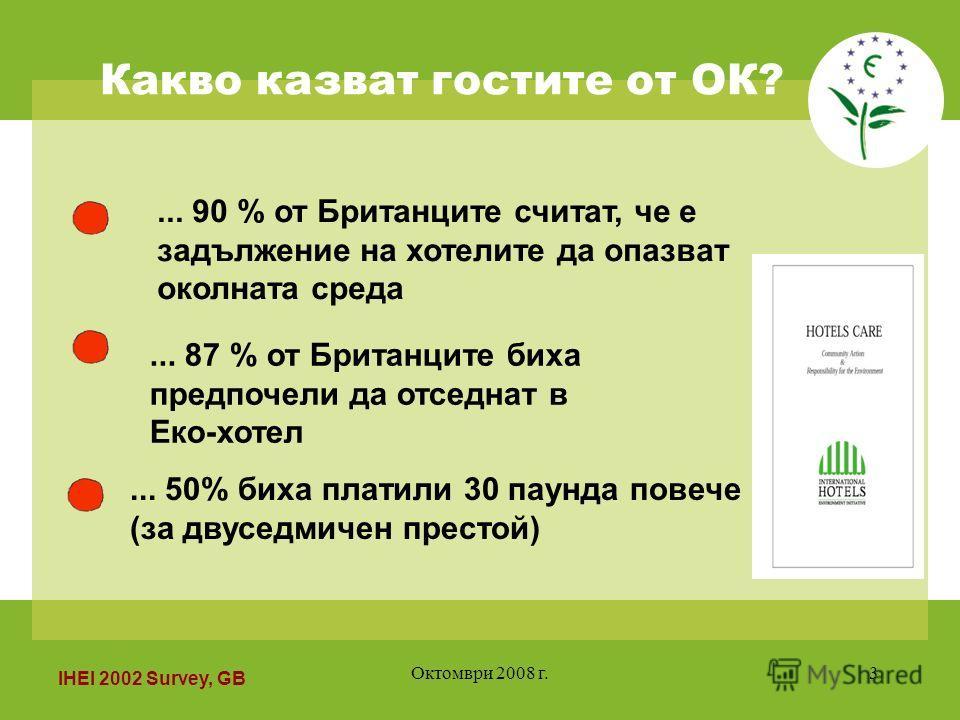 Октомври 2008 г.3 IHEI 2002 Survey, GB... 90 % от Британците считат, че е задължение на хотелите да опазват околната среда... 87 % от Британците биха предпочели да отседнат в Еко-хотел Какво казват гостите от ОК?... 50% биха платили 30 паунда повече