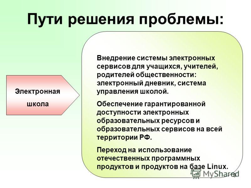 8 Пути решения проблемы: <a href='http://www.myshared.ru/theme/elektronnyie-prezentatsii-dlya-nachalnoy-shkolyi/3/' title='электронная школы'>Электрон