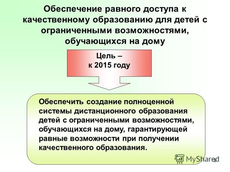 9 Обеспечение равного доступа к качественному образованию <a href='http://www.myshared.ru/slide/175444/' title='обучающие для детей'>для детей с огран