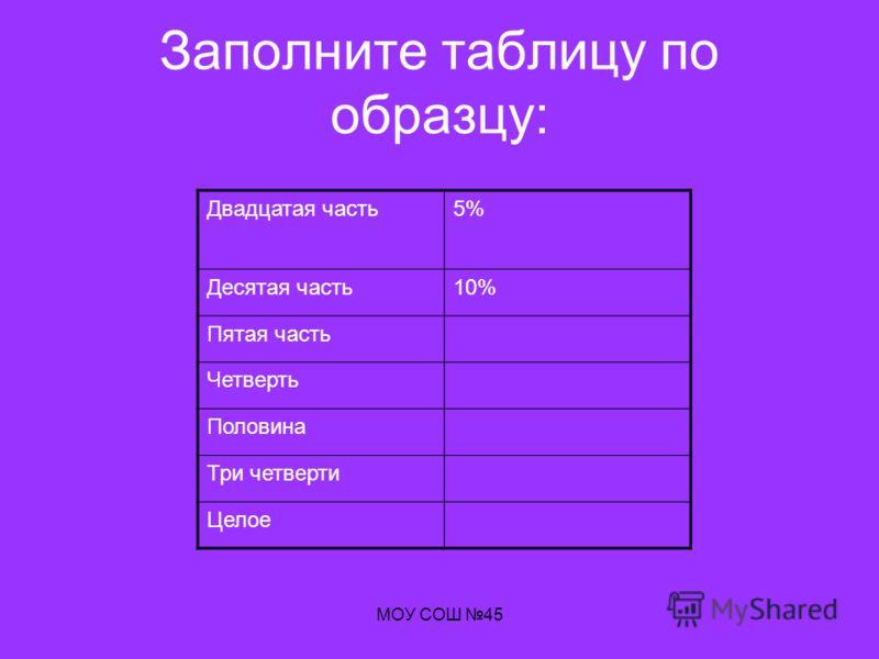 МОУ СОШ 45 Заполните таблицу по образцу: Двадцатая часть5% Десятая часть10% Пятая часть Четверть Половина Три четверти Целое