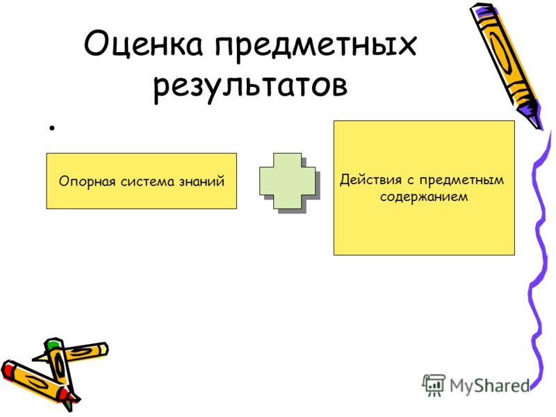Оценка предметных результатов Опорная система знаний Действия с предметным содержанием