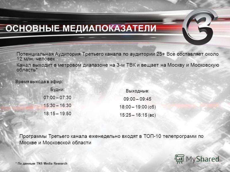 Потенциальная Аудитория Третьего канала по аудитории 25+ Все составляет около 12 млн. человек Канал выходит в метровом диапазоне на 3-м ТВК и вещает на Москву и Московскую область* Время выхода в эфир: ОСНОВНЫЕ МЕДИАПОКАЗАТЕЛИ * По данным TNS Media R