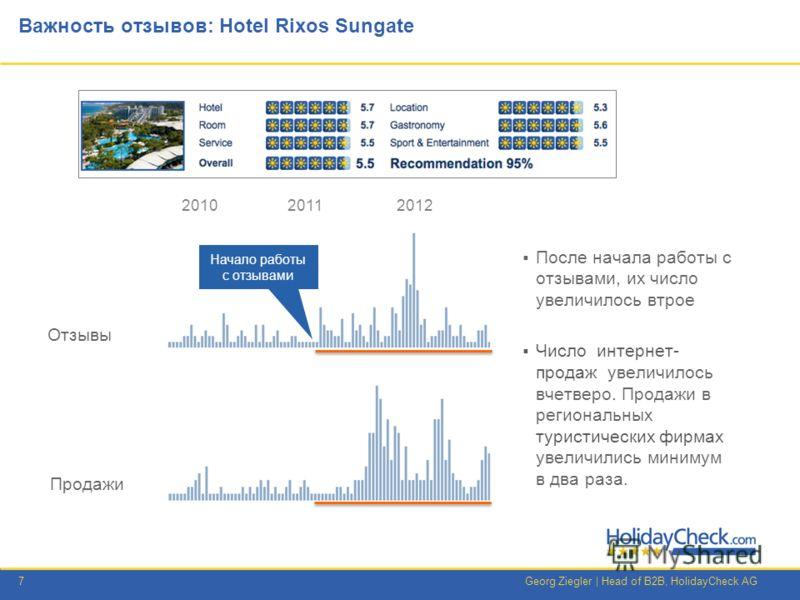 7Georg Ziegler | Head of B2B, HolidayCheck AG Важность отзывов: Hotel Rixos Sungate Отзывы Продажи 201020112012 Начало работы с отзывами После начала работы с отзывами, их число увеличилось втрое Число интернет- продаж увеличилось вчетверо. Продажи в