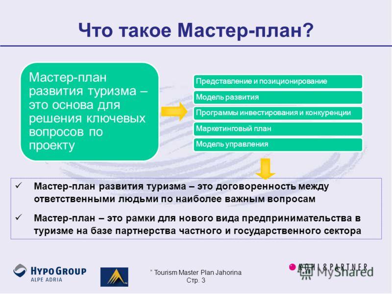 Tourism Master Plan Jahorina Стр. 3 Что такое Мастер-план? Представление и позиционированиеМодель развитияПрограммы инвестирования и конкуренцииМаркетинговый планМодель управления Мастер-план развития туризма – это основа для решения ключевых вопросо
