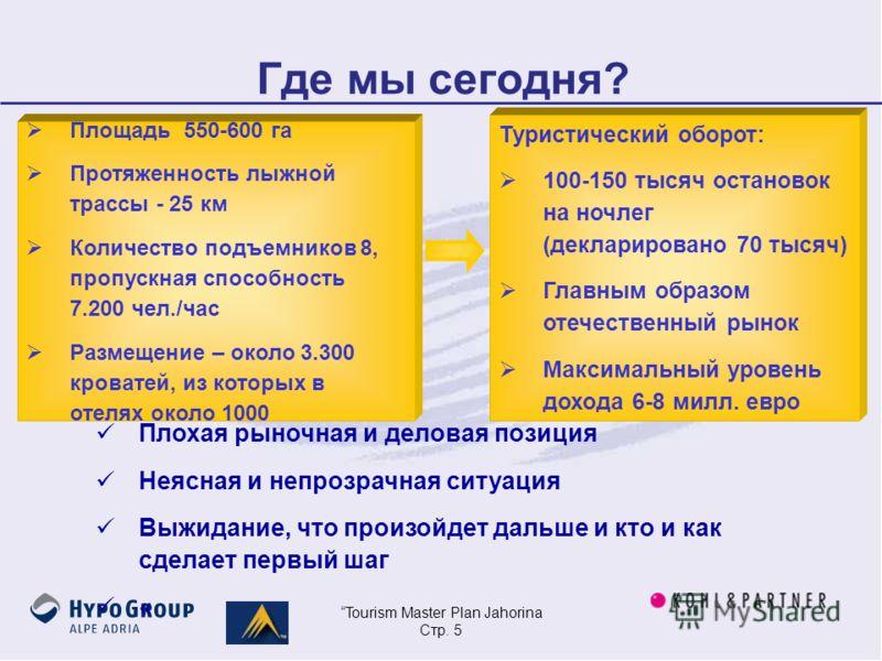 Tourism Master Plan Jahorina Стр. 5 Где мы сегодня? Площадь 550-600 га Протяженность лыжной трассы - 25 км Количество подъемников 8, пропускная способность 7.200 чел./час Размещение – около 3.300 кроватей, из которых в отелях около 1000 Туристический