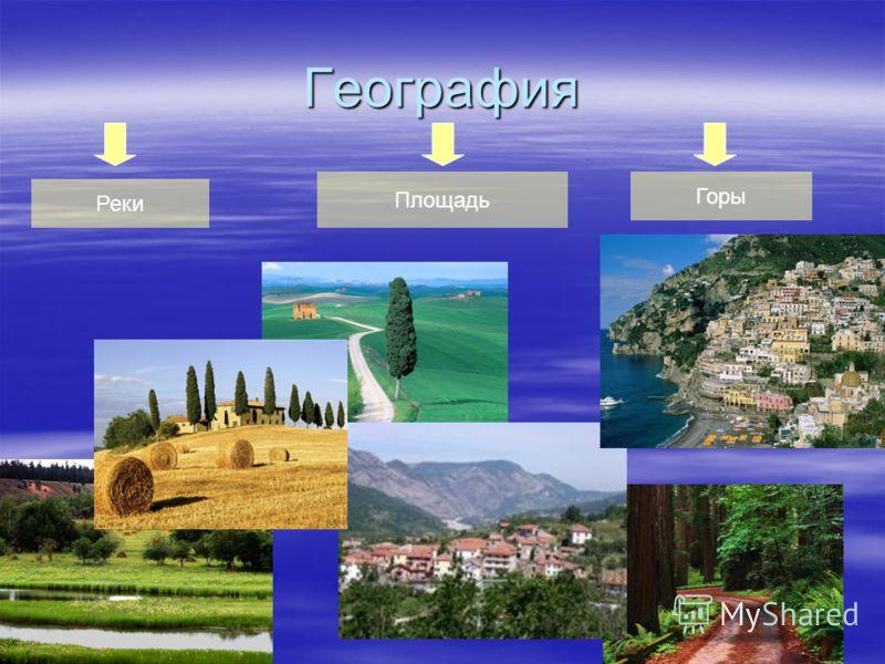 География Реки Площадь Горы