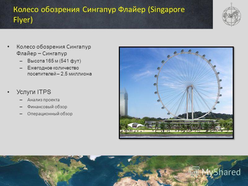 Колесо обозрения Сингапур Флайер (Singapore Flyer) Колесо обозрения Сингапур Флайер – Сингапур –Высота 165 м (541 фут) –Ежегодное количество посетителей – 2,5 миллиона Услуги ITPS – Анализ проекта – Финансовый обзор – Операционный обзор