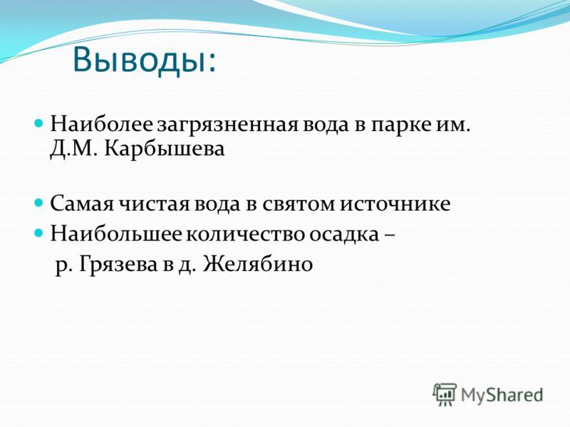 Выводы: Наиболее загрязненная вода в парке им. Д.М. Карбышева Самая чистая вода в святом источнике Наибольшее количество осадка – р. Грязева в д. Желябино