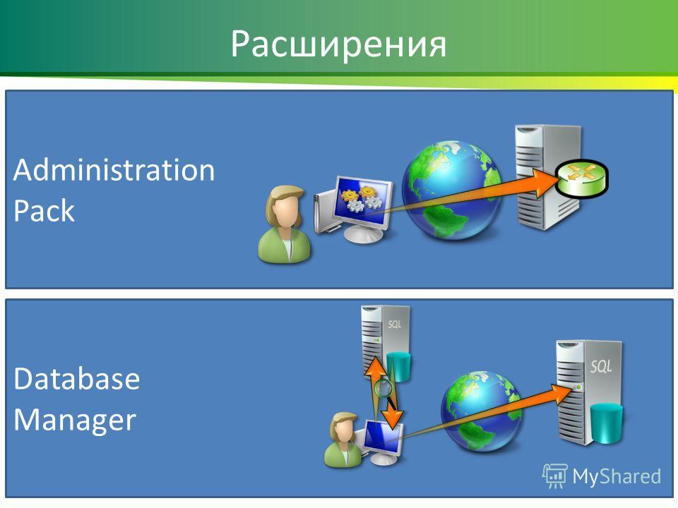 Administration Pack Расширения Database Manager