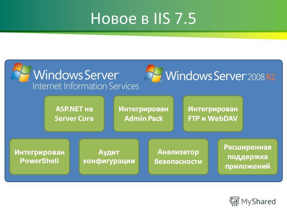 Новое в IIS 7.5 ASP.NET на Server Core Интегрирован Admin Pack Интегрирован FTP и WebDAV Интегрирован PowerShell Аудит конфигурации Анализатор безопасности Расширенная поддержка приложений