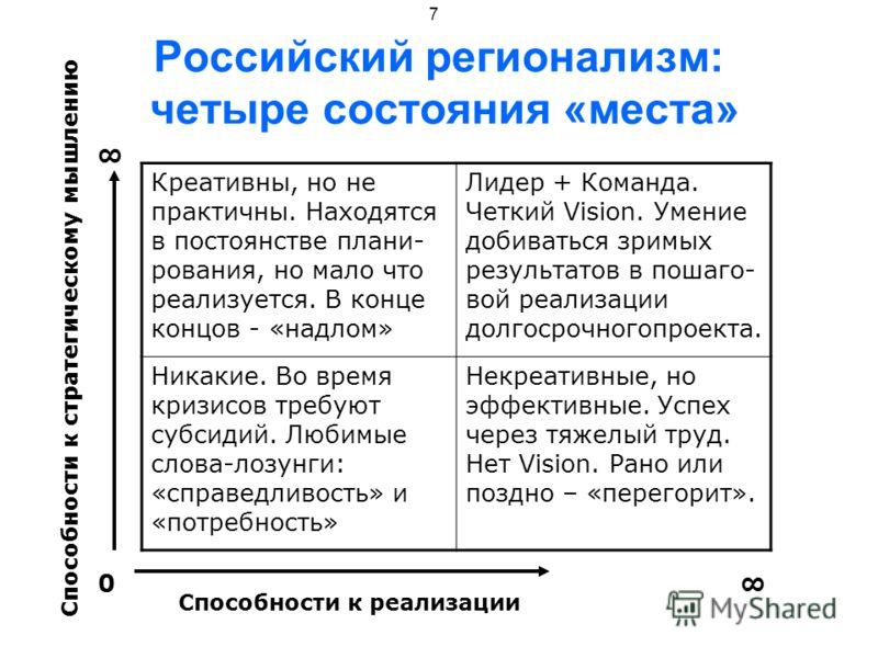 7 Российский регионализм: четыре состояния «места» Креативны, но не практичны. Находятся в постоянстве плани- рования, но мало что реализуется. В конце концов - «надлом» Лидер + Команда. Четкий Vision. Умение добиваться зримых результатов в пошаго- в