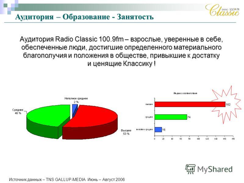 Источник данных – TNS GALLUP-MEDIA Июнь – Август 2006 Аудитория – Образование - Занятость Аудитория Radio Classic 100.9fm – взрослые, уверенные в себе, обеспеченные люди, достигшие определенного материального благополучия и положения в обществе, прив