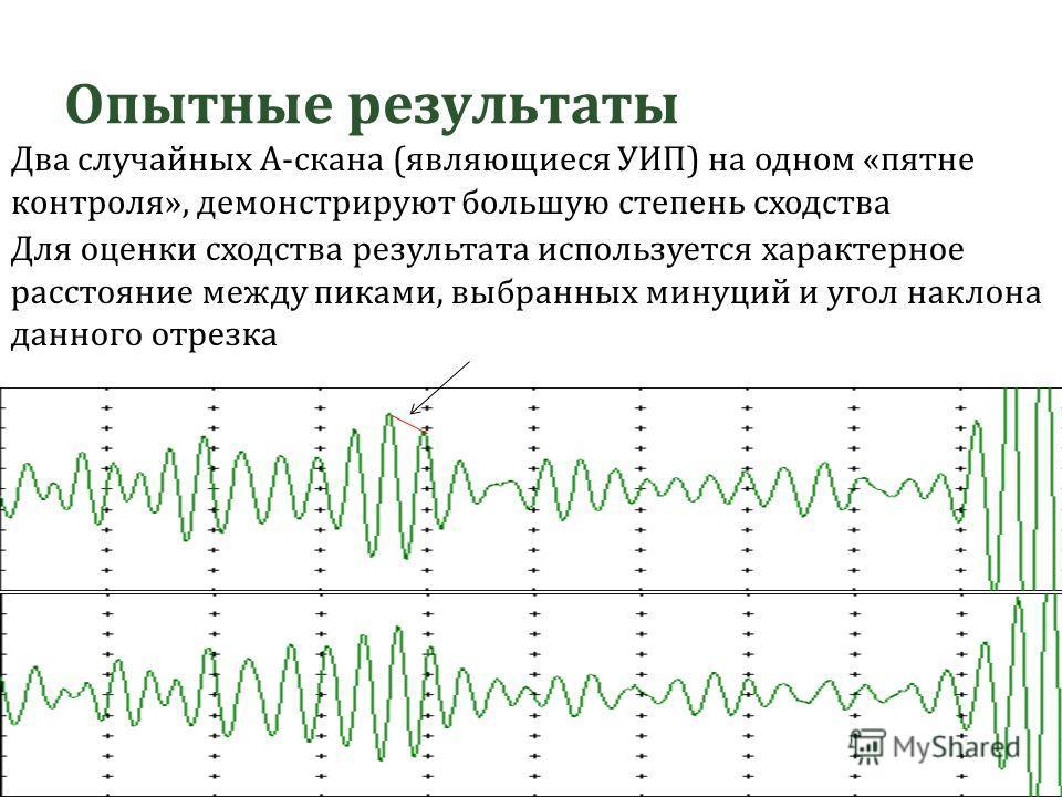 Опытные результаты Два случайных А-скана (являющиеся УИП) на одном «пятне контроля», демонстрируют большую степень сходства Для оценки сходства результата используется характерное расстояние между пиками, выбранных минуций и угол наклона данного отре