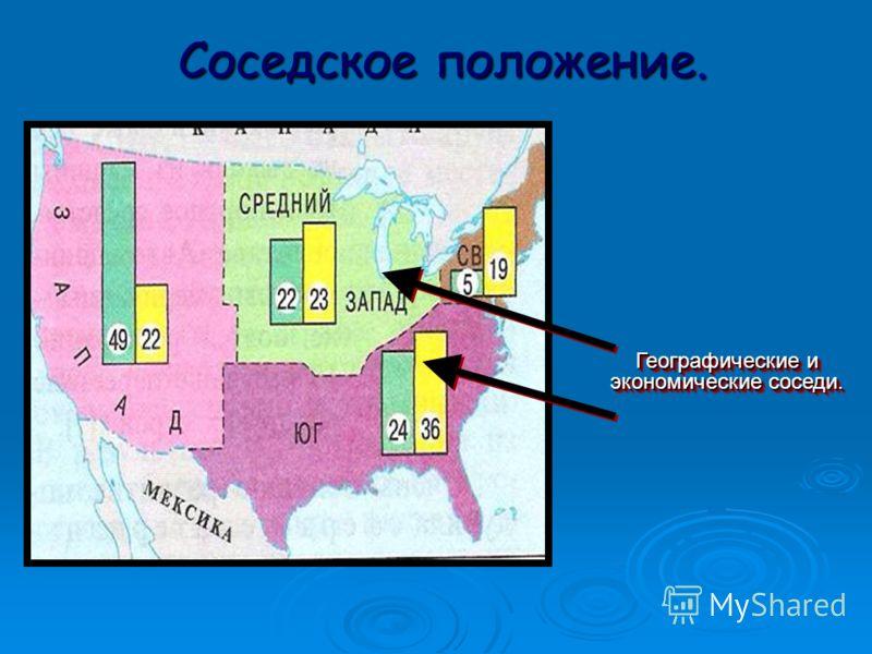 Соседское положение. Географические и экономические соседи.