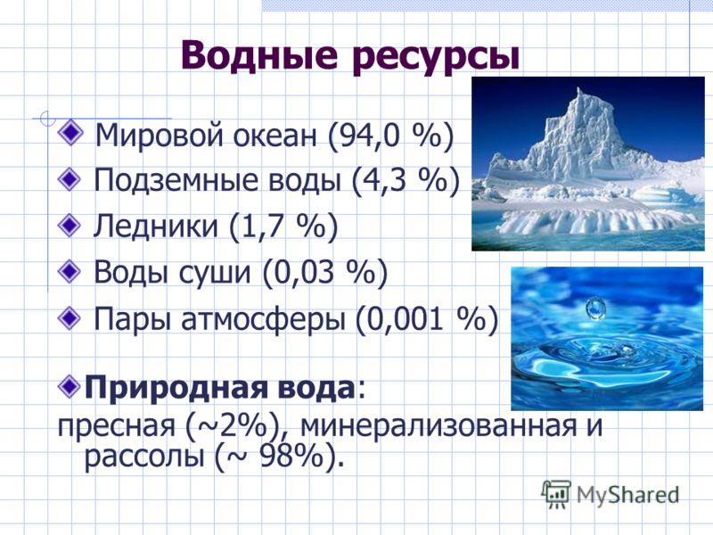 Водные ресурсы Мировой океан (94,0 %) Подземные воды (4,3 %) Ледники (1,7 %) Воды суши (0,03 %) Пары атмосферы (0,001 %) Природная вода: пресная (~2%), минерализованная и рассолы (~ 98%).