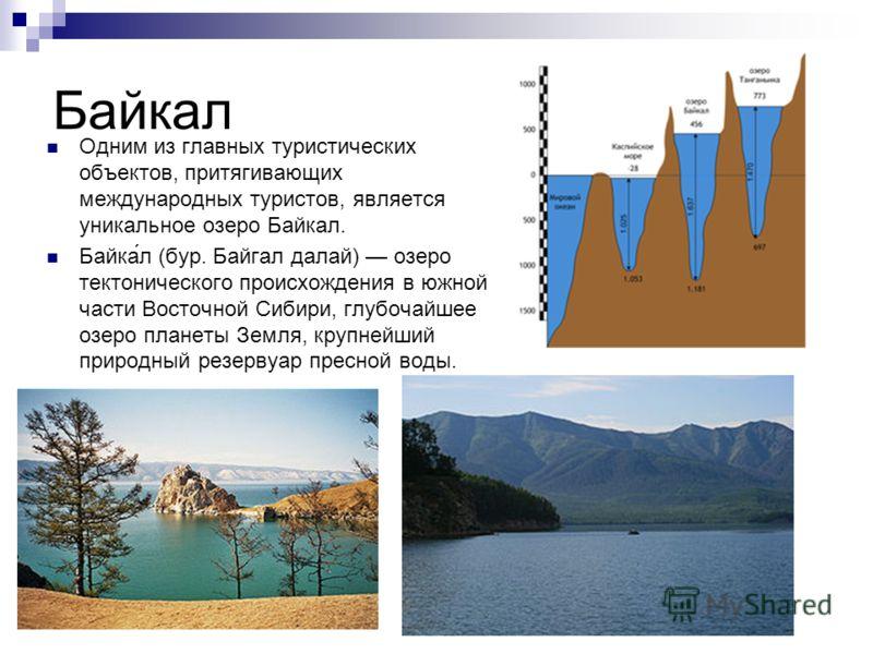 Байкал Одним из главных туристических объектов, притягивающих международных туристов, является уникальное озеро Байкал. Байка́л (бур. Байгал далай) озеро тектонического происхождения в южной части Восточной Сибири, глубочайшее озеро планеты Земля, кр