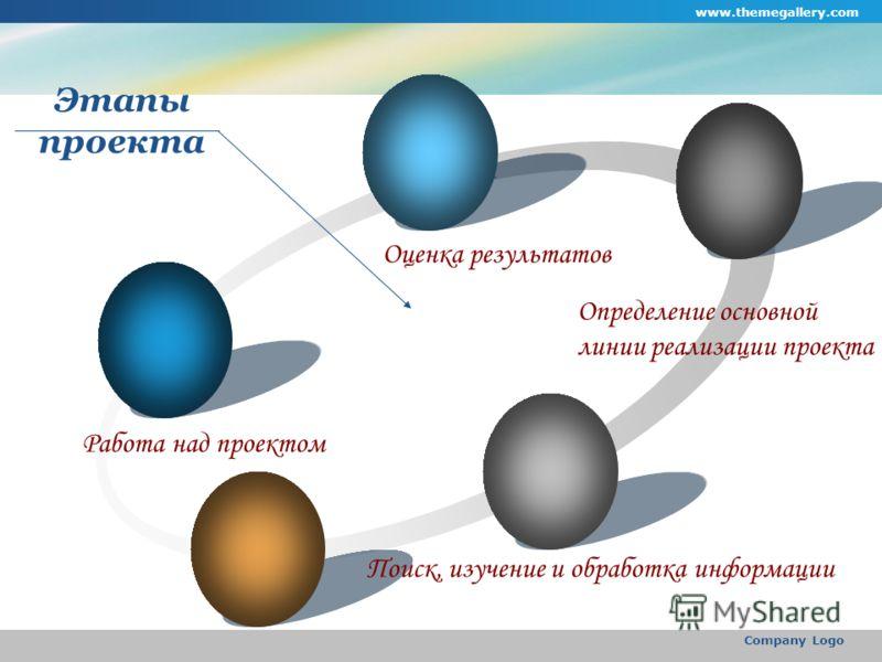 www.themegallery.com Company Logo Этапы проекта. Оценка результатов Определение основной линии реализации проекта Поиск, изучение и обработка информации Работа над проектом