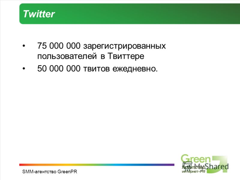SMM-агентство GreenPR Twitter 75 000 000 зарегистрированных пользователей в Твиттере 50 000 000 твитов ежедневно.