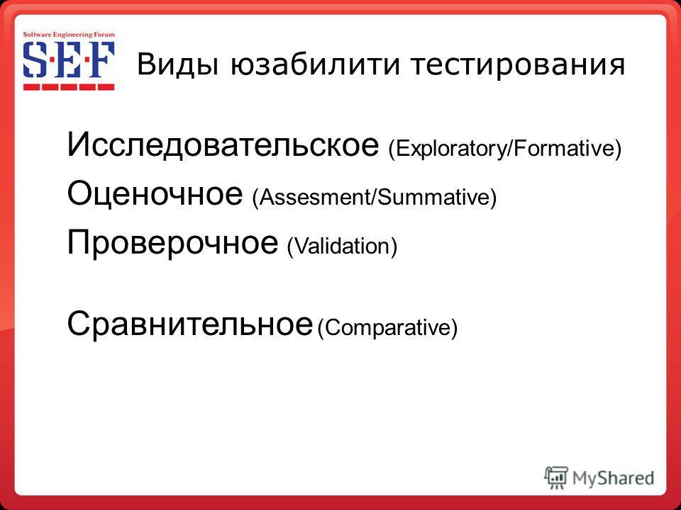Виды юзабилити тестирования Исследовательское (Exploratory/Formative) Оценочное (Assesment/Summative) Проверочное (Validation) Сравнительное (Comparative)