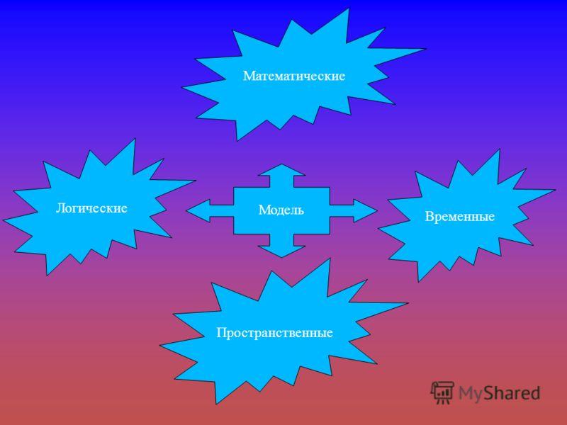 Модель Логические Пространственные Временные Математические