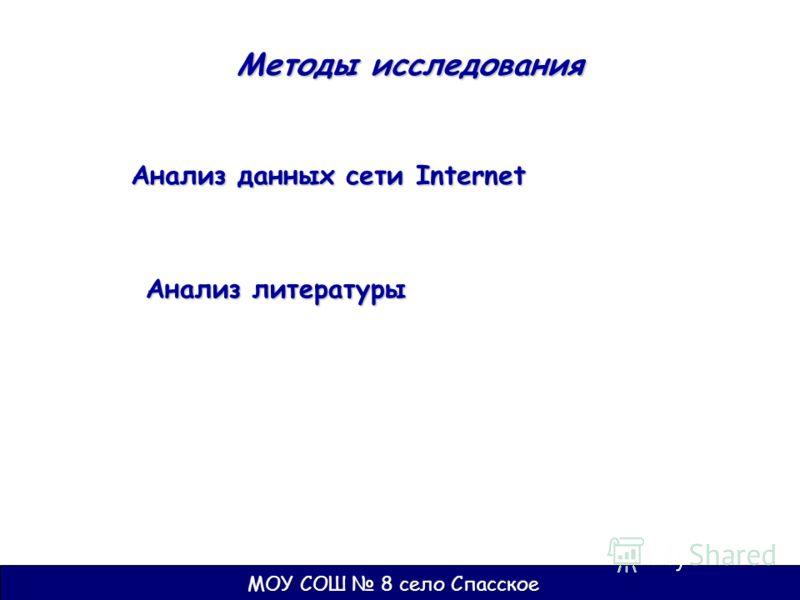 Методы исследования Анализ данных сети Internet Анализ литературы