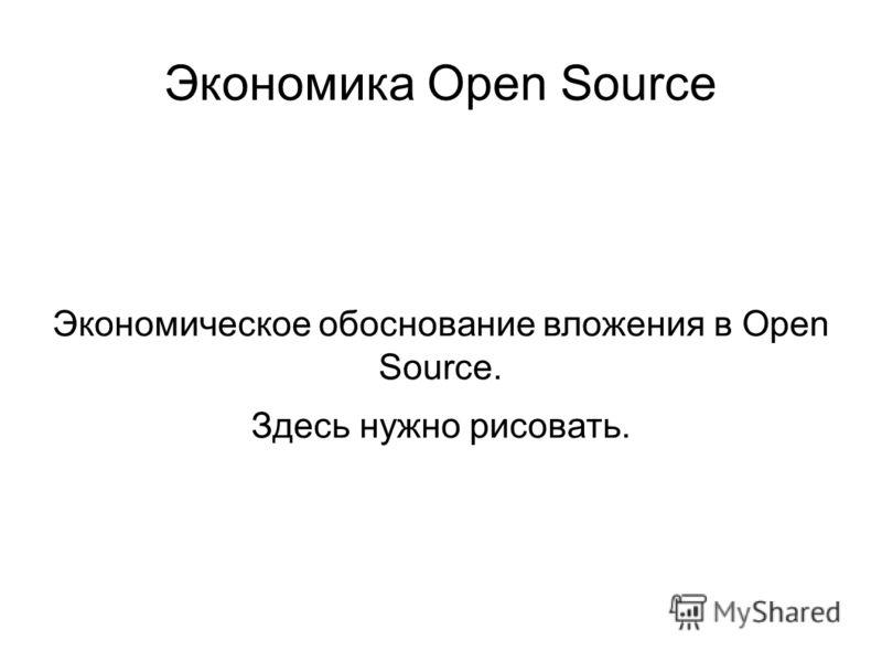 Экономика Open Source Экономическое обоснование вложения в Open Source. Здесь нужно рисовать.