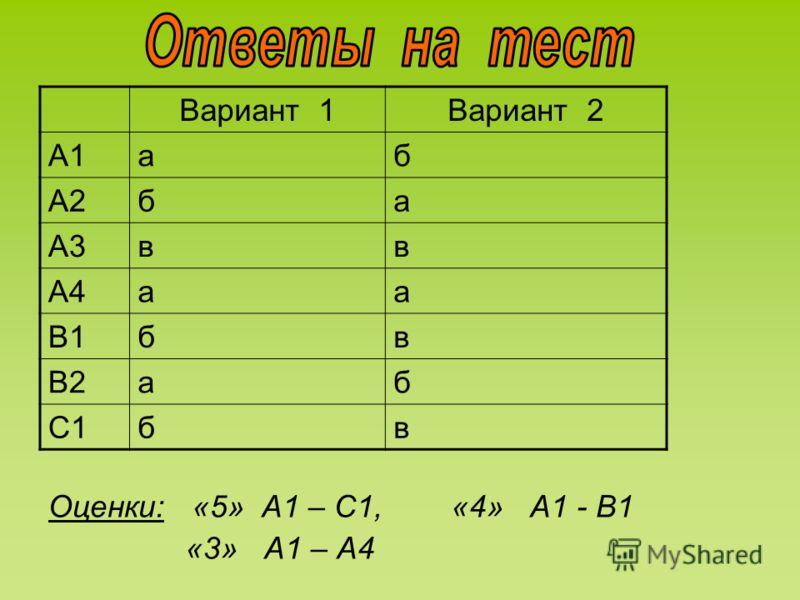 Оценки: «5» А1 – С1, «4» А1 - В1 «3» А1 – А4 Вариант 1Вариант 2 А1аб А2ба А3вв А4аа В1бв В2аб С1бв