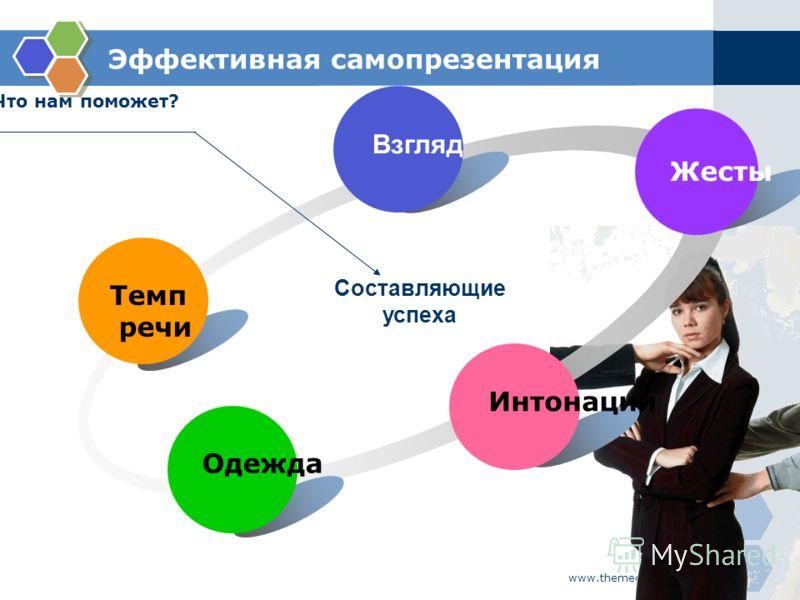 www.themegallery.com Эффективная самопрезентация Темп речи Взгляд Жесты Интонации Одежда Составляющие успеха Что нам поможет?
