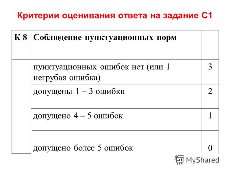 Критерии оценивания ответа на задание С1 К 8Соблюдение пунктуационных норм пунктуационных ошибок нет (или 1 негрубая ошибка) 3 допущены 1 – 3 ошибки2 допущено 4 – 5 ошибок допущено более 5 ошибок 1010