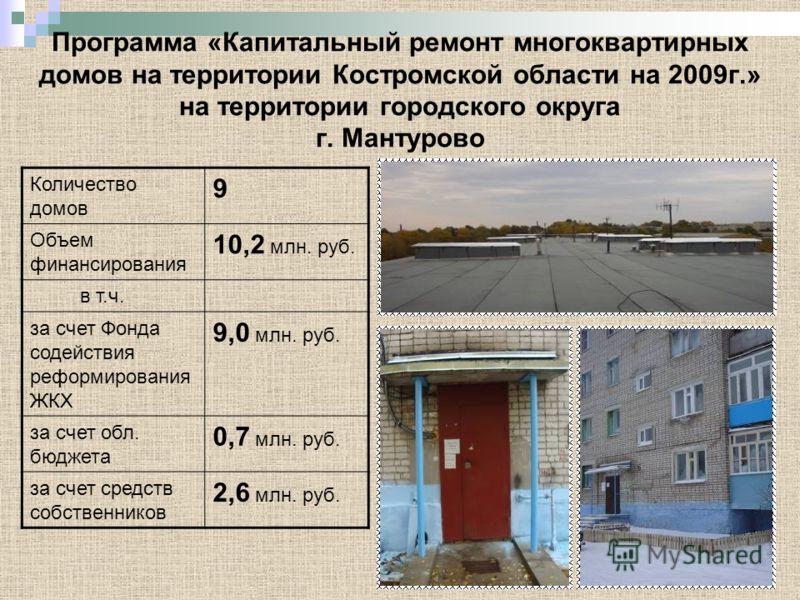 Программа «Капитальный ремонт многоквартирных домов на территории Костромской области на 2009г.» на территории городского округа г. Мантурово Количество домов 9 Объем финансирования 10,2 млн. руб. в т.ч. за счет Фонда содействия реформирования ЖКХ 9,