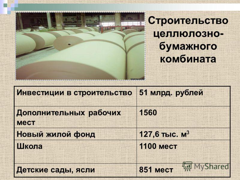 Строительство целлюлозно- бумажного комбината Инвестиции в строительство51 млрд. рублей Дополнительных рабочих мест 1560 Новый жилой фонд127,6 тыс. м 3 Школа1100 мест Детские сады, ясли851 мест
