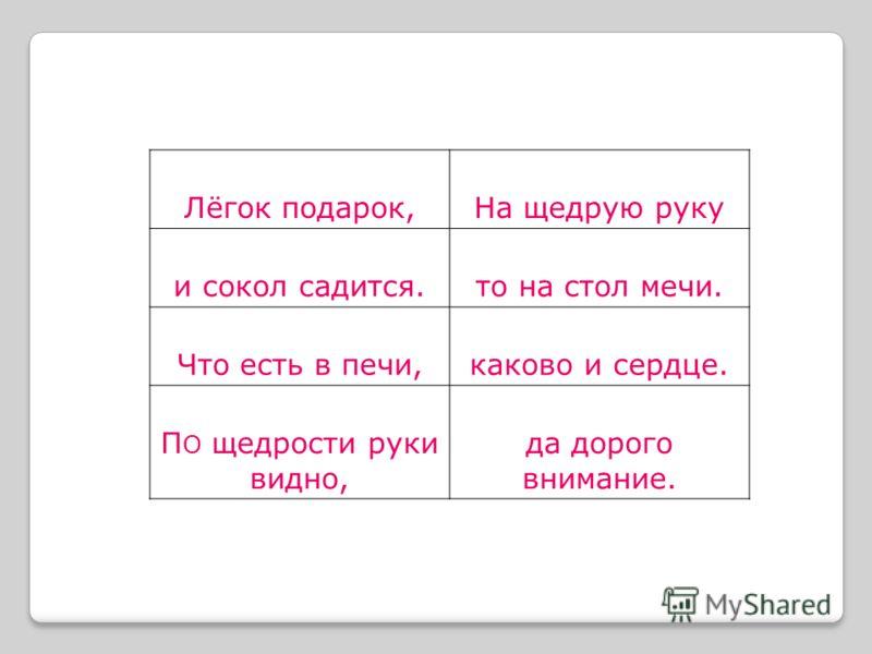 Классный час «Что такое щедрость?» Автор: Куликова Юлия Павловна учитель начальных классов МОУ СОШ 15