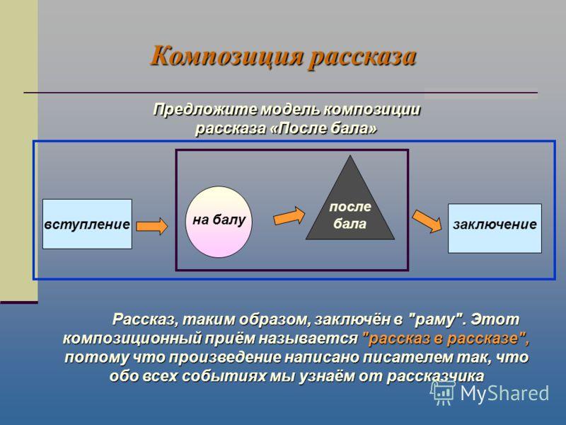Композиция рассказа Композиция рассказа Предложите модель композиции рассказа «После бала» Рассказ, таким образом, заключён в