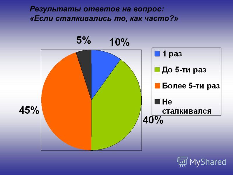Результаты ответов на вопрос: «Если сталкивались то, как часто?»
