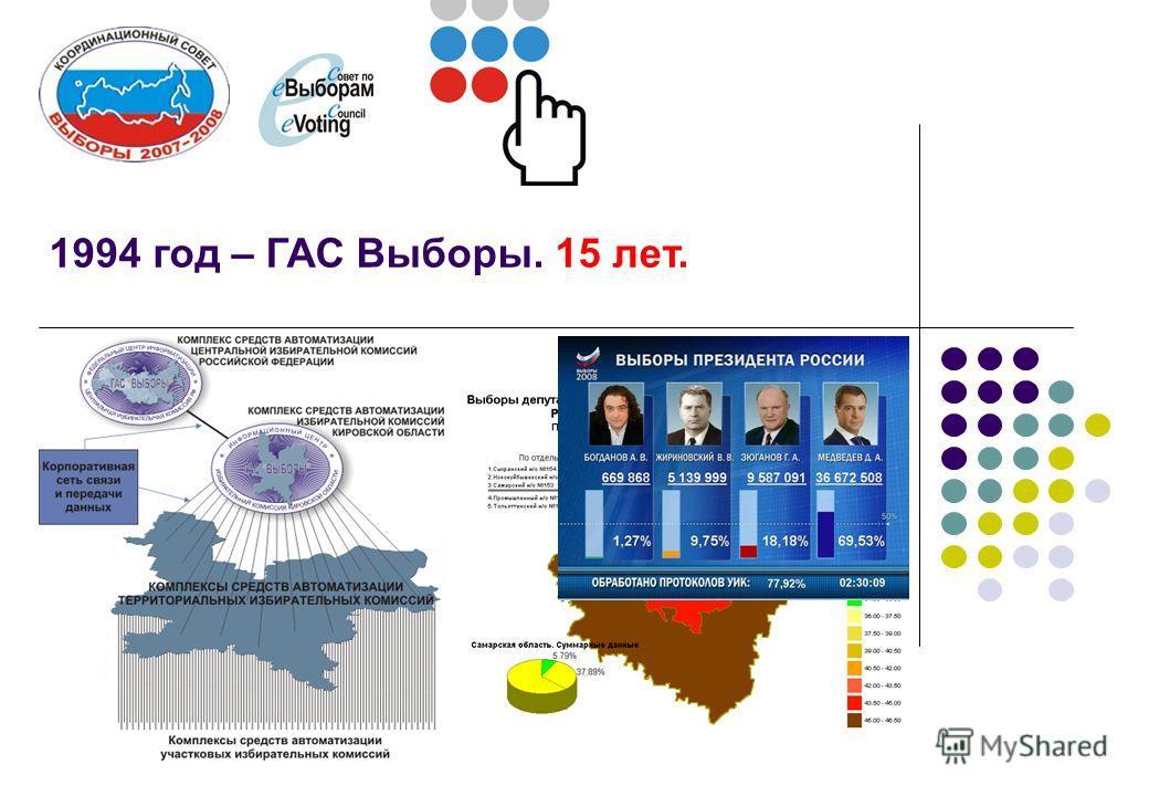 1994 год – ГАС Выборы. 15 лет.