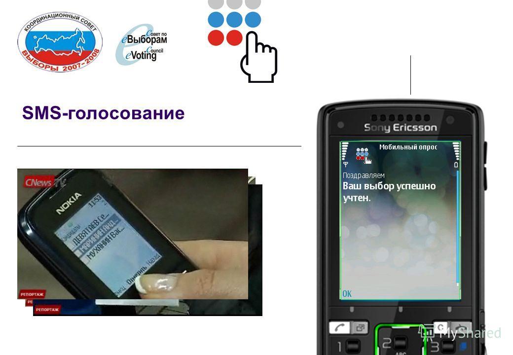 SMS-голосование