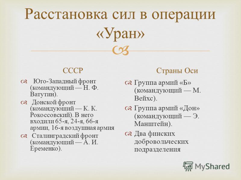 Расстановка сил в операции « Уран » СССР Юго - Западный фронт ( командующий Н. Ф. Ватутин ). Донской фронт ( командующий К. К. Рокоссовский ). В него входили 65- я, 24- я, 66- я армии, 16- я воздушная армия Сталинградский фронт ( командующий А. И. Ер