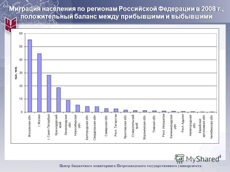 4 Центр бюджетного мониторинга Петрозаводского государственного университета Миграция населения по регионам Российской Федерации в 2008 г., положительный баланс между прибывшими и выбывшими
