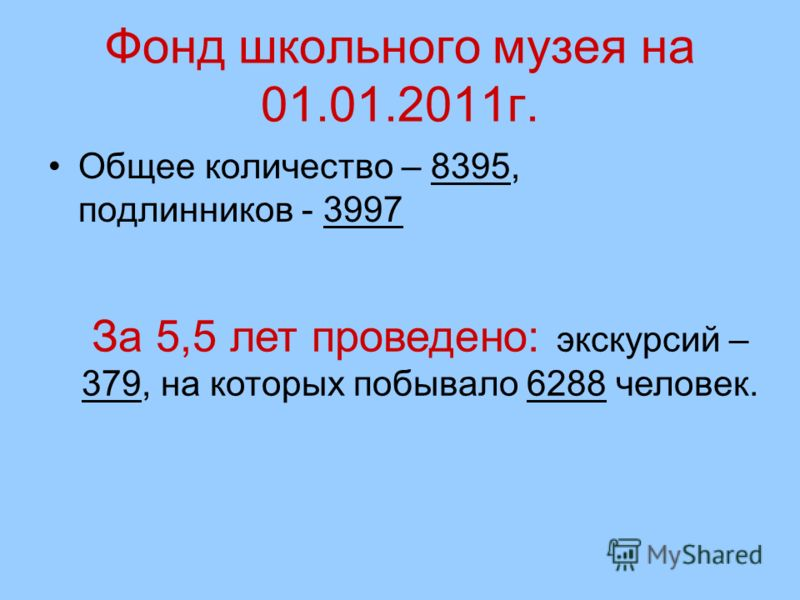 Фонд школьного музея на 01.01.2011г. Общее количество – 8395, подлинников - 3997 За 5,5 лет проведено: экскурсий – 379, на которых побывало 6288 человек.